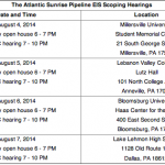 Scoping Meeting for Atlantic Sunrise Pipeline